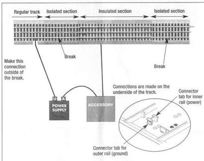 Outstanding Lionel Train Wiring Diagram Image Electrical Diagram